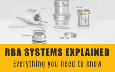 RBA Vaping Systems Explained