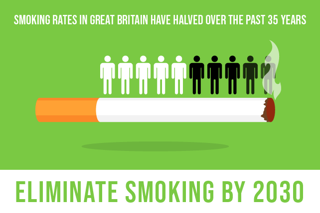 eliminate smoking by 2030
